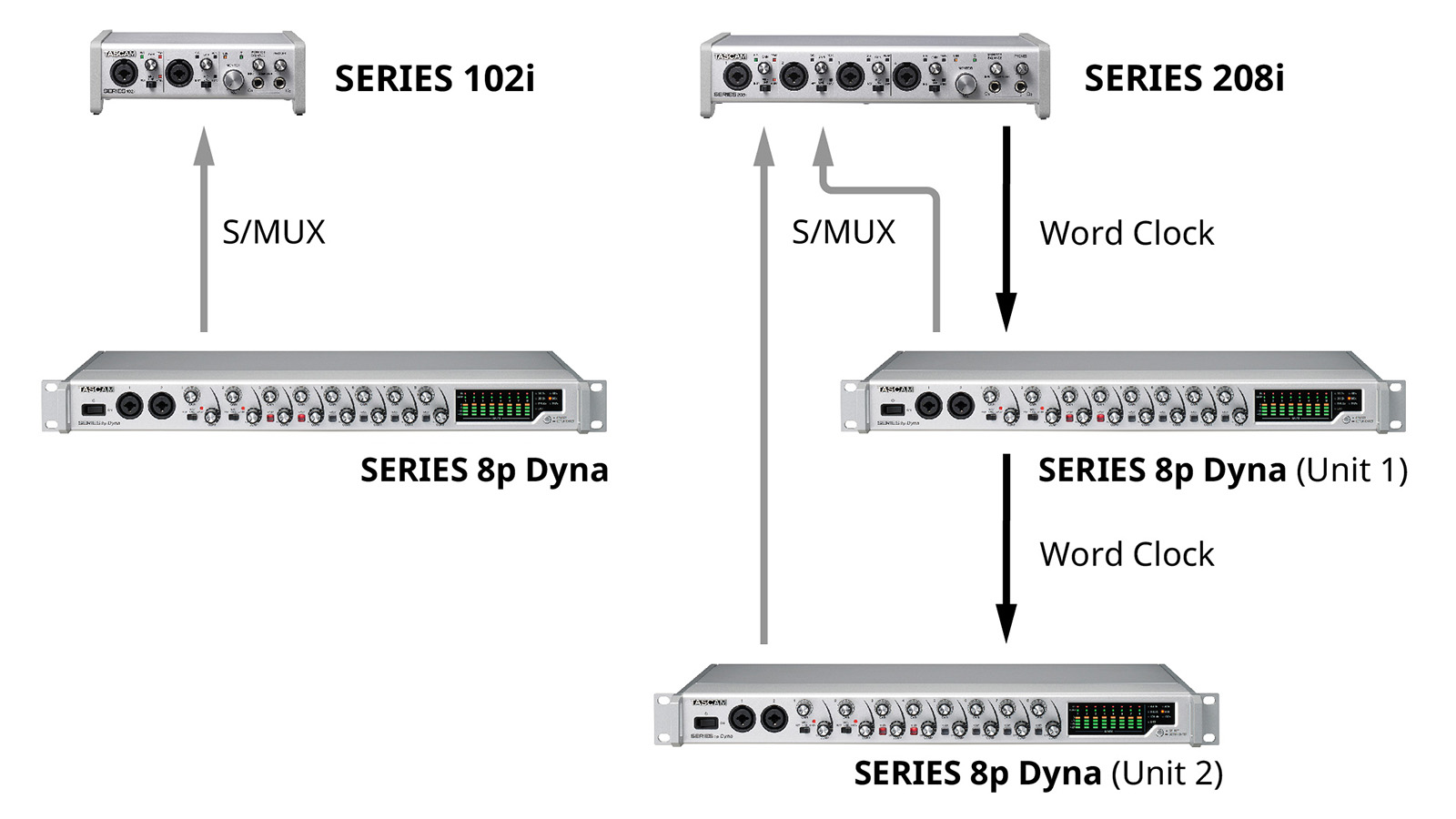 SERIES 8p Dyna