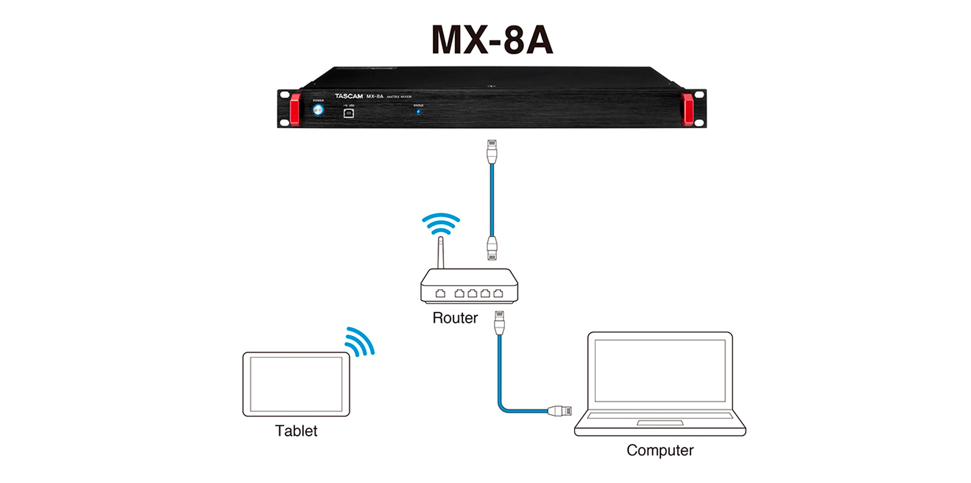 TASCAM MX CONNECT