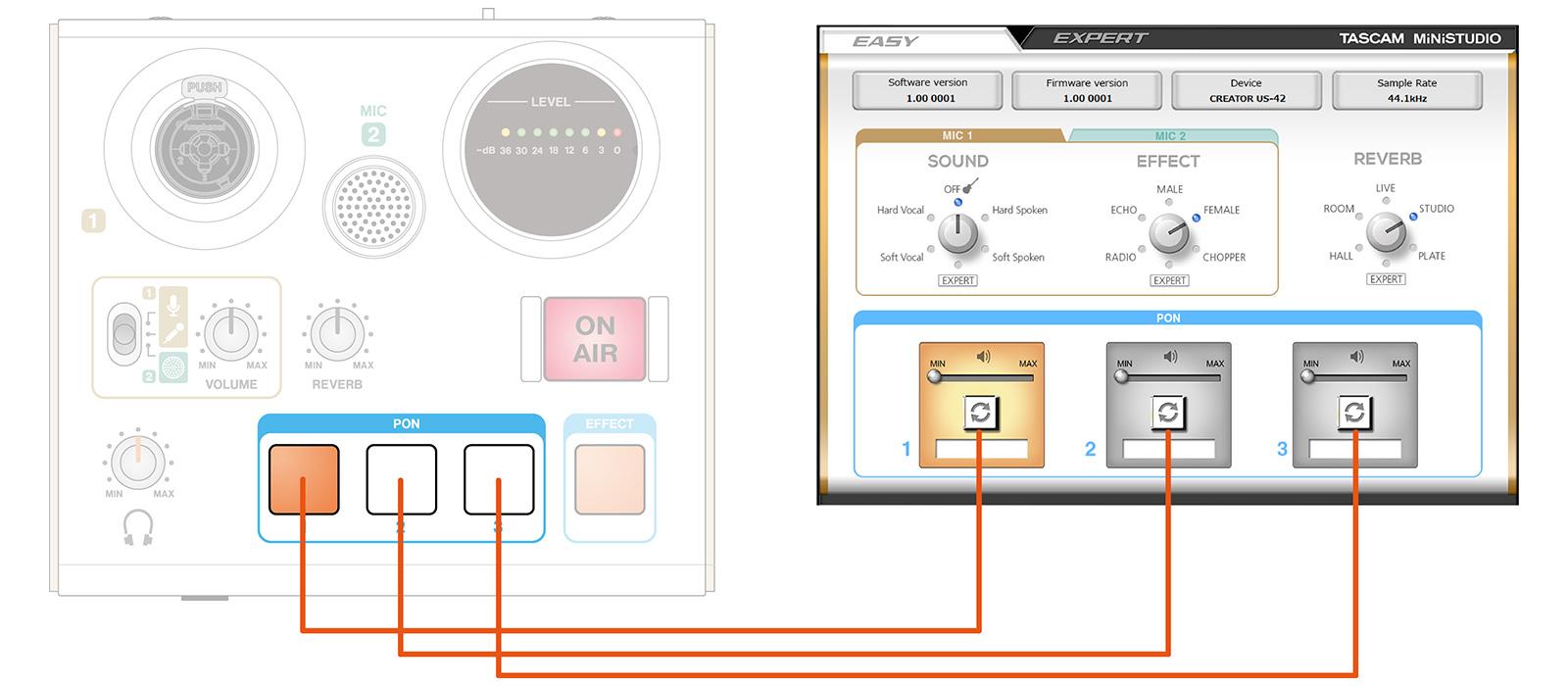 Ministudio Creator Us 42 Features Tascam International Website Mini Usb Car Charger Wiring Diagram Moreover Puter Speaker Circuit Personal 32